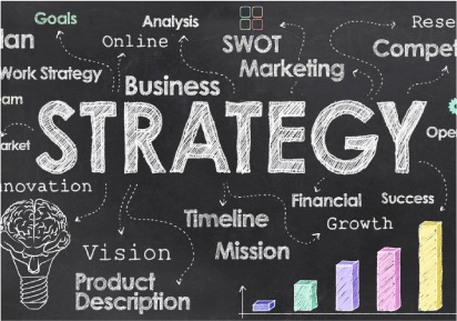 How To Create A PPC Budget Strategy