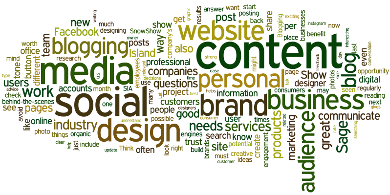 Defining an internet marketing service to offer